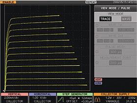 Transistor V-I characteristic example (Trace mode)